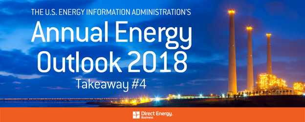 The EIA's Annual Energy Outlook 2018: Takeaway #4