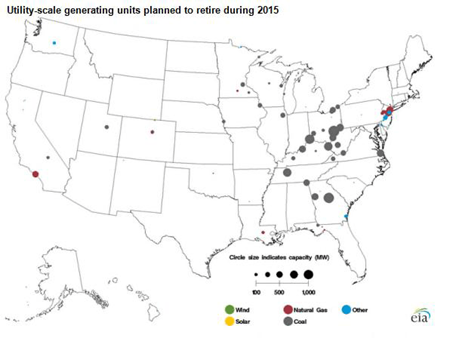 Utility-scale generating units planned to retire during 2015