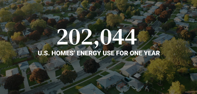 202,044 U.S. homes' energy use for one year