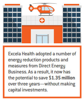 Excela Health and Direct Energy Business